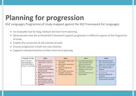 KS2-PLANNING---PoS-Mapped-against-KS2-Framework.pdf