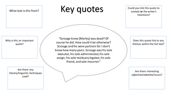 theme of isolation key quotespptx - What Is The Theme Of A Christmas Carol
