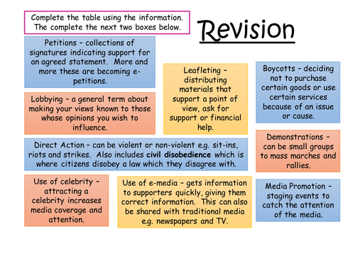 AQA Citizenship GCSE Life in Modern Britain Revision Sheet and PowerPoint
