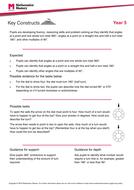 KC_Y5-Key-Constructs_EDITED.pdf