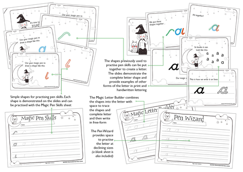 Magic Letters Handwriting: Cursive letter t by thinky - Teaching ...
