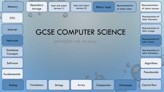 GCSE-Computer-science-keywords.pptx