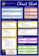 Python-Cheat-Sheet---Both.pdf