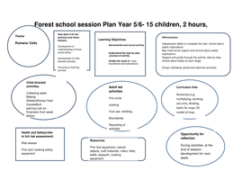 Forest-school-session-l-years-5-and-6---Copy.docx