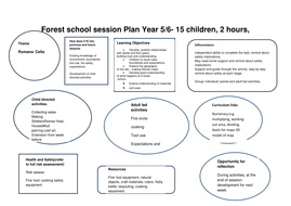 Forest-school-session-n-5-and-6-.docx