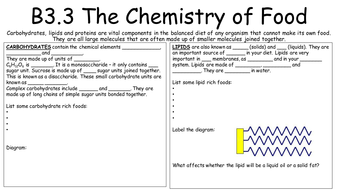 AQA B3.3 Chemistry Of Food Placemat