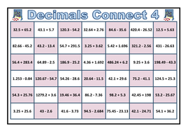 Decimal Addition and Subtraction Lesson Plan by prof689 | Teaching ...