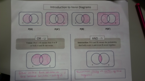 Intro To Venn Diagrams S1 By Gemmalinnell Teaching Resources Tes