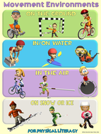 PE Poster: Physical Literacy- Movement Environments
