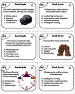 Rock Cycle Task Cards | Teaching Resources