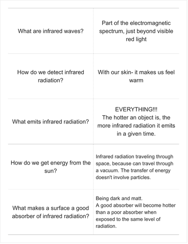 GCSE Physics P1 Revision Flashcards