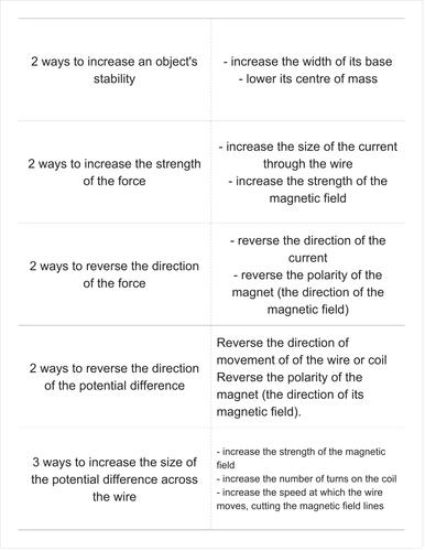 GCSE Physics P3 Revision Flashcards