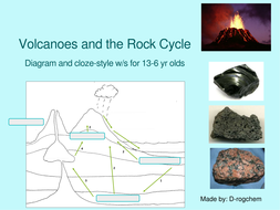 Science the rock cycle and volcanoes 13 16 years old by drogchem science the rock cycle and volcanoes 13 16 years old ccuart Image collections