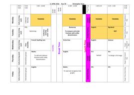 timetable week template year 5 by cjdavis83 teaching resources tes
