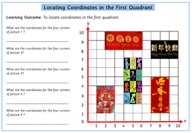 preview-images-chinese-new-year-coordinates-in-the-first-quadrant-worksheets-5.pdf
