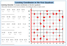 preview-images-chinese-new-year-coordinates-in-the-first-quadrant-worksheets-3.pdf