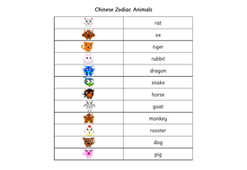 preview-image-chinese-new-year-coordinates-in-the-first-quadrant-worksheets.pdf
