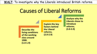 Causes of Liberal Reforms