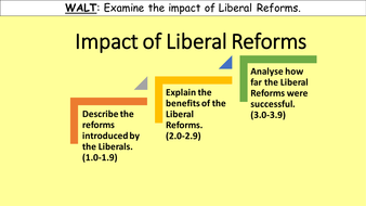 Impact of Liberal Reforms