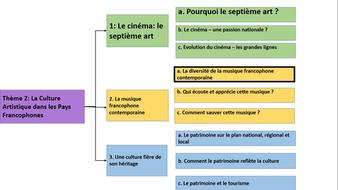 La musique francophone contemporaine- La diversité de la musique francophone AS FRENCH