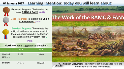 Medicine on the Western Front: WWI The Role of the RAMC & FANY (GCSE 1-9)