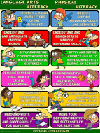 PE Poster: Language Arts Literacy/Physical Literacy Analogy