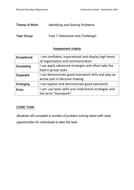 Assessment-criteria_Yr7ISP.pdf