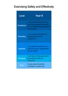 Assessment-criteria_ESE_Display.pdf