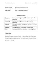 Assessment-criteria_Yr7PML.pdf