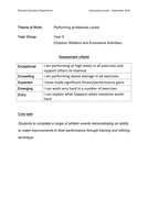 Assessment-criteria_Yr9PML.pdf