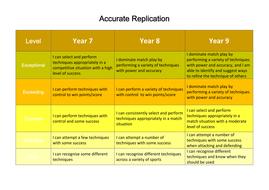 Assessment-criteria_AR_Display.pdf