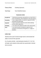Assessment-criteria_Yr8OO.pdf