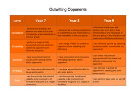 Assessment-criteria_OO_Display.pdf