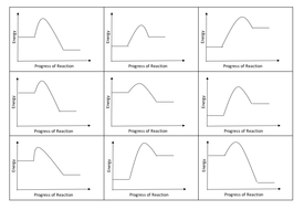 L4-3-Sorting-Reactions.pptx