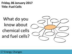 AQA GCSE C7 Energy Changes L7 Fuel Cells