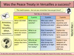 L13-The-Treaty-of-Versailles.pdf