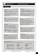 Worksheet-3.1---Additional-Keywords.pdf