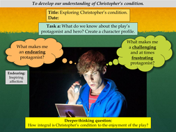 KS4: The Curious Incident of the Dog in the Night-Time (lesson 1)