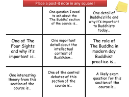 The-Buddha---Revision-Session.pptx