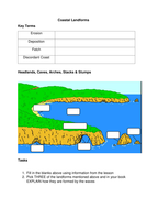 Coastal-Landforms-Worksheet-(Higher).docx