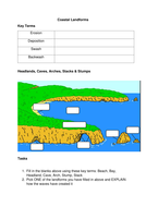 Coastal-Landforms-Worksheet-(Foundation).docx
