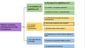 La Musique Francophone Contemporaine- Qui écoute et apprécie cette musique? AS FRENCH
