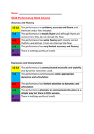 GCSE-OCR-Performing-Mark-Scheme.docx