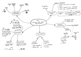 Mind map for B4a: Ecology in the Local Environment OCR Gateway (Legacy)