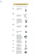 preview-for-black-history-month-african-american-inventors.pdf
