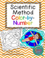 Scientific-Method-Color-by-Number_ScienceTeachingJunkie_SECURED.pdf