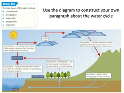 The water cycle aqa 2016 biology by amcooke teaching resources tes water cycle aco pspdf ibookread ePUb