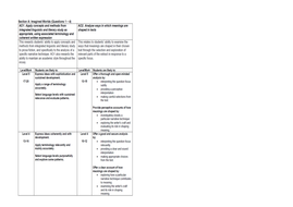 Simplified-marking-scheme-january-mock.docx