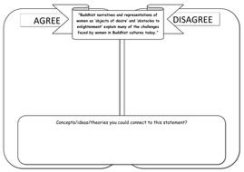 Buddhism-and-Gender----Revision-Session-Silent-Debate-Worksheets.docx