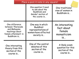 Buddhism-and-Gender---Revision-Session.pptx